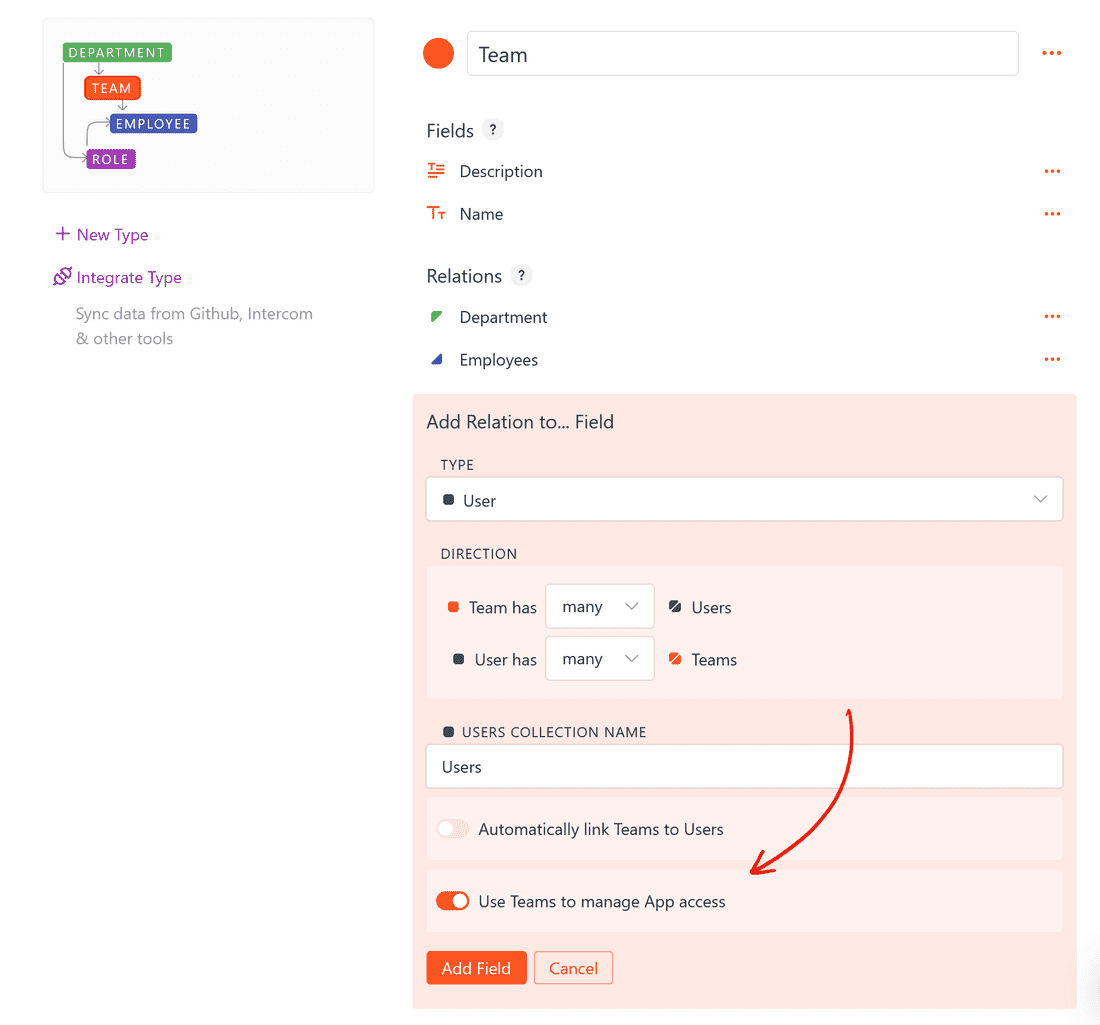 Group permissions implemented with a single toggle.
